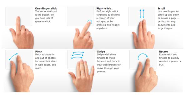 gestures iOS