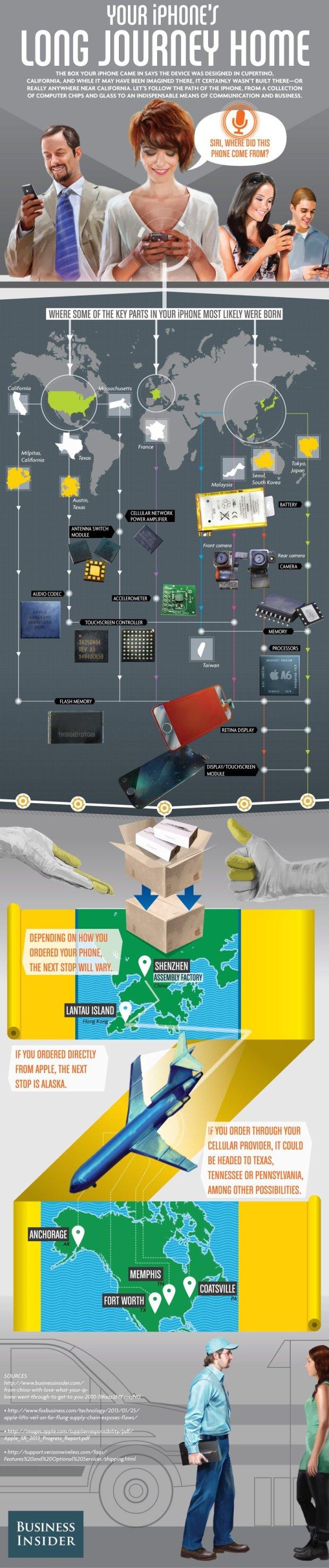 ¿De dónde vienen las partes del iPhone? Esta infografía te lo explica