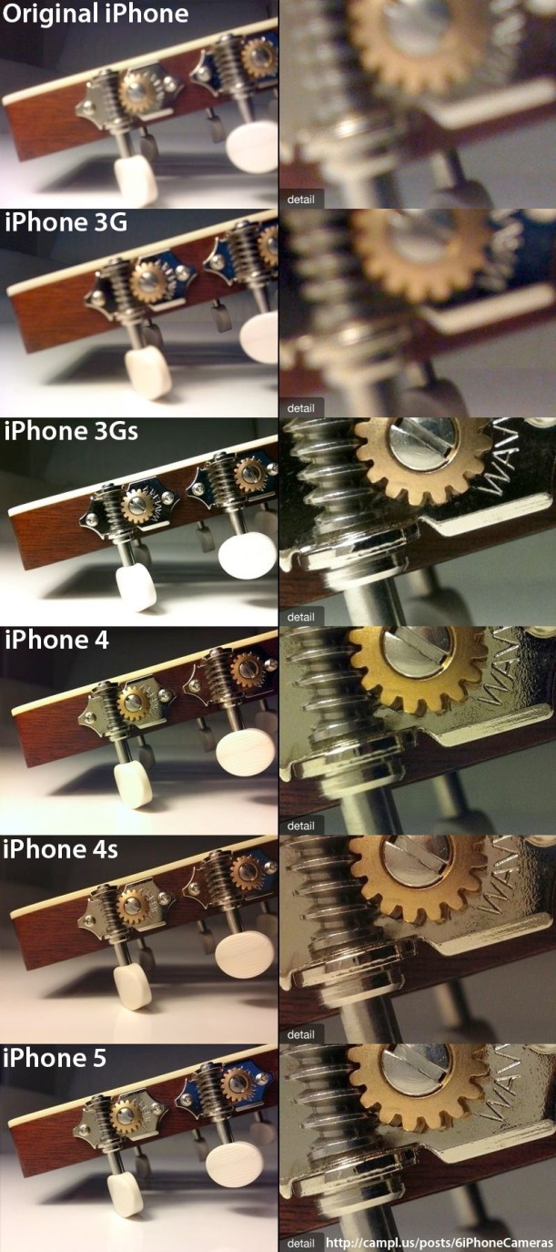 Camera Comparison iPhones