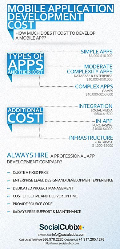 precio hacer una app
