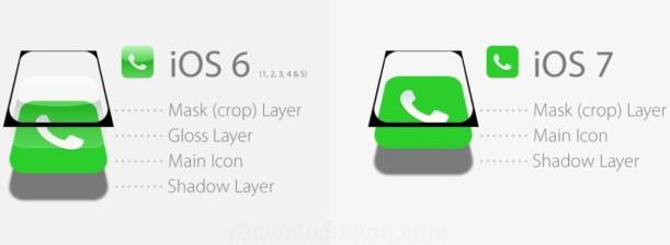 iOS-icons-layers_wm-1024x376
