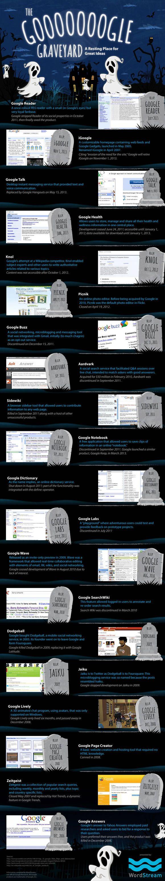 google cementerio