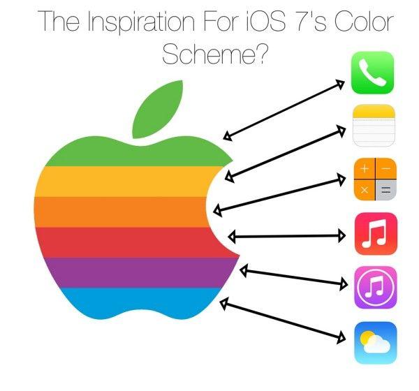 ios 7 paleta colores