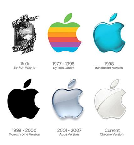 logos apple