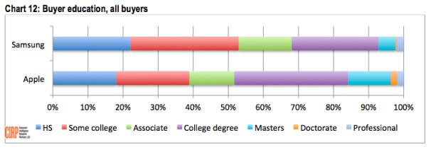 Chart2 CIRP