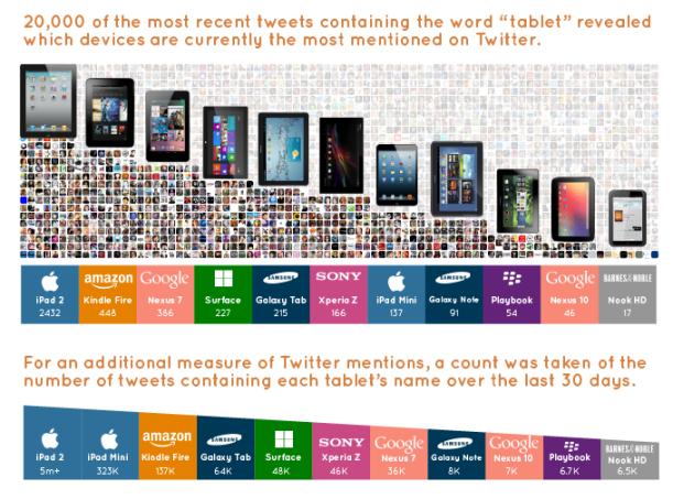 tablet_debate_tweets