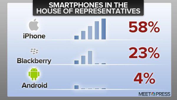 Telefonos de congresistas