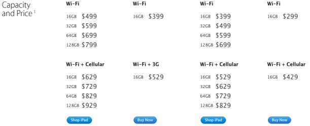 Captura de pantalla 2013-10-23 a la(s) 15.07.36