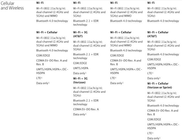 Captura de pantalla 2013-10-23 a la(s) 15.09.01