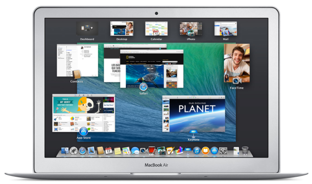 Software hardware OSX