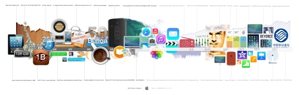 Apple 2013 [Final]